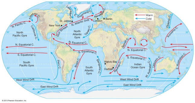 ocean.currents.jpg